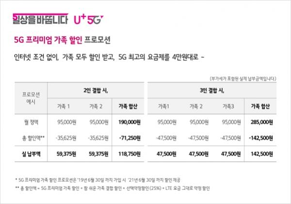 26ad78d2a05 5G 전쟁②] 요금제 할인부터 어린이날 특집관까지…통신사 '가정의 달 ...